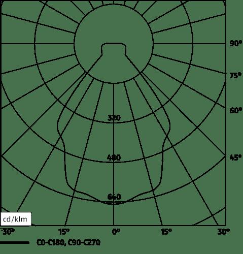 lvk-modul-q-9