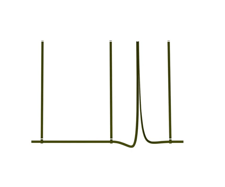 Flos Belt grün